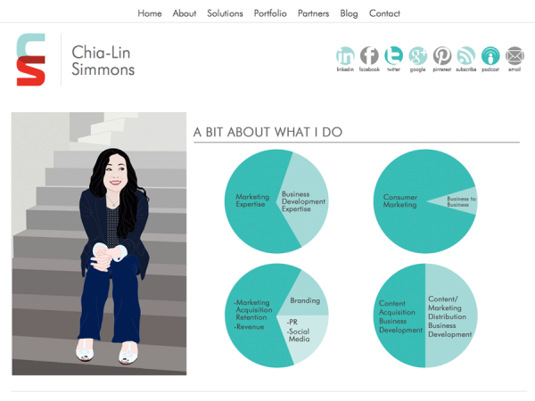 Custom Responsive Design on Wordpress: Chia-Lin Simmons